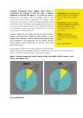 Humanitarian financing to the Syria crisis in 2013 - Global ... - Page 2