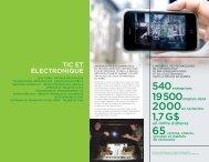 Fiche TIC et électronique - Québec International