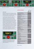 MagicWave 2500 / 3000 TransTig 2500 / 3000 - Fronius - Page 7