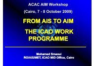 from ais to aim the icao work programme