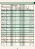 Unterkunftsverzeichnis des Pfälzer Berglandes und - Seite 5