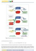 Más información sobre biorremediación - ArgenBio - Page 4