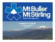 Leasing Presentation - Mt Buller