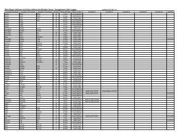 2011 Player Uniform and Extra Uniform Verification Sheet ...