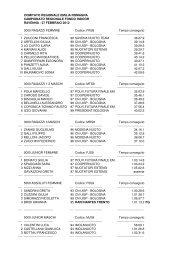 27/02/2012 Campionati di fondo indoor