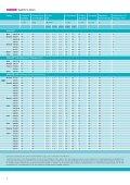 Glasklare Gründe für INFRASTOP - ISO-Fensterbau GmbH - Seite 6