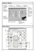 The MAC motor. AC-servo motor with integrated ... - agenzia ing. pini - Page 4