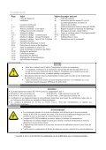 RVS-DN - Démarreurs - Page 2