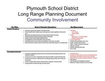 Community Involvement - Plymouth School District