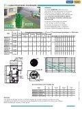 MONOFOS 1400 - MIDI Bobinage - Page 2