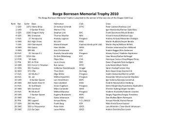 Borge Borresen Memorial Trophy 2010