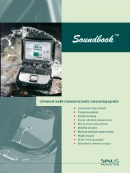 Universal multi-channel acoustic measuring system - SINUS ...