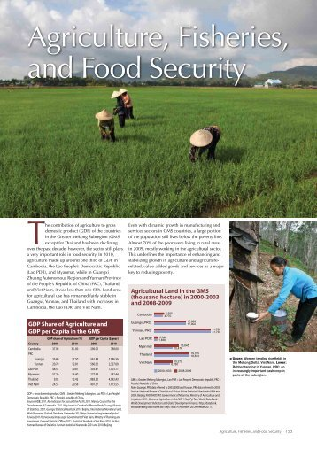 Agricultural Land in the GMS (thousand hectare) in ... - GMS-EOC