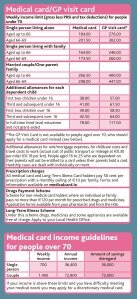 Benefits and Taxes 2011 leaflet (pdf) - Citizens Information Board - Page 7