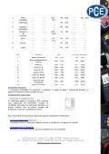 Durómetro PCE-2800 - PCE Ibérica - Page 3