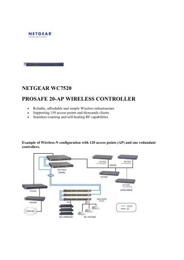 netgear wc7520 prosafe 20-ap wireless controller - WiFi Shop