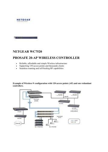 netgear wc7520 prosafe 20-ap wireless controller - WiFi Shop
