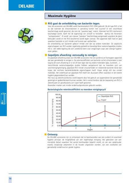 PDF (7,8 Mb) - Delabie