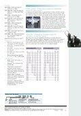 ICV Vannes ICV - Hunter Industries - Page 2