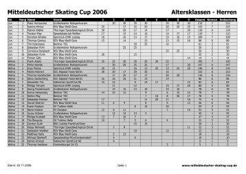 Mitteldeutscher Skating Cup 2006 Altersklassen - Herren