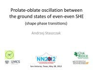 Prolate-oblate oscillation between the ground states of even-even ...
