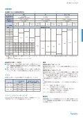 圧力逃がし弁 Rシリーズ (MS-01-141;rev_13:ja-JP) - Swagelok - Page 3