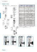 圧力逃がし弁 Rシリーズ (MS-01-141;rev_13:ja-JP) - Swagelok - Page 4