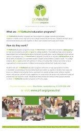 green times - Jewish National Fund