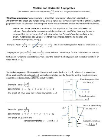 Vertical and Horizontal Asymptotes - Chandler-Gilbert Community ...