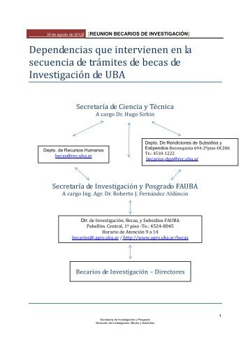 Manual del Becario - Universidad de Buenos Aires