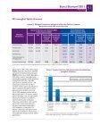 Banci Ekonomi 2011: Profil PKS - SME Corporation Malaysia - Page 5