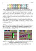 SPE International Symposium & Exhibition on Formation Damage ... - Page 4