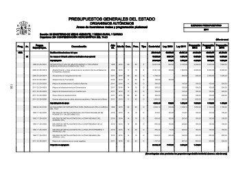Anexo de Inversiones Reales - Confederación Hidrográfica del Tajo