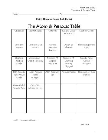 Pogil periodic trends in atomic properties for Periodic table 85