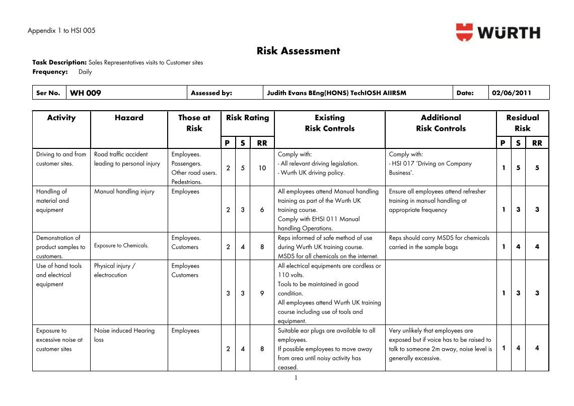 Operational risk policy template 28 images operational for Operational risk assessment template