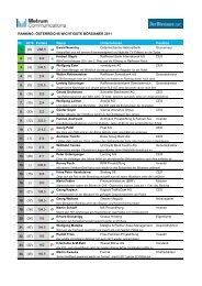 ÖSTERREICHS WICHTIGSTE BÖRSIANER 2011 Nr. 2010 Punkte ...