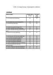 2010-2011. - Benedek Elek Általános Iskola