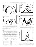 eÆ, AND NEUTRINO SPECTRA PRODUCED BY pp INTERACTION ... - Page 6