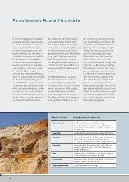 Branchen der Baustoffindustrie - Bundesverband Baustoffe - Steine ...