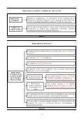 Implantación y organización de la ESO - Page 3