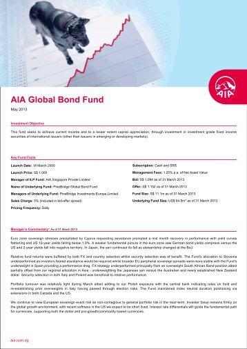 AIA Global Bond Fund - AIA Singapore