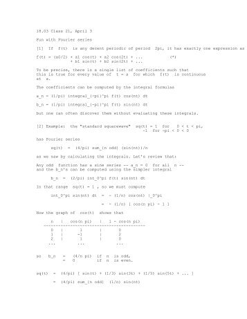 18.03 Class 21, April 3 Fun with Fourier series [1] If f(t) is any decent ...