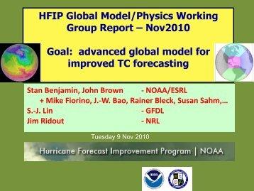Global Model/Physics Development Team - HFIP