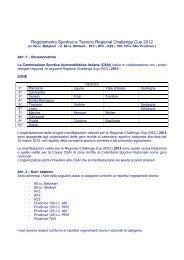 Regolamento Sportivo e Tecnico Regional ... - ACI Sport Italia