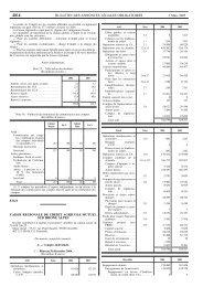 Lire le document - Crédit Agricole Sud Rhône Alpes