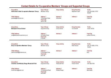 Groups and Supported Groups - The Co-operative