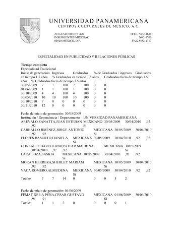 Relación de alumnos - Universidad Panamericana
