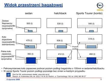 Pojemność bagażnika Opel Insignia - Opel Dixi-Car