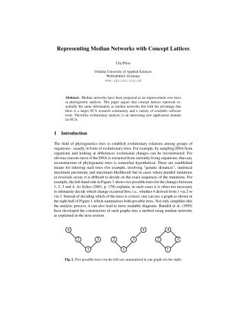 Representing Median Networks with Concept Lattices - Uta Priss