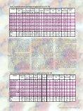 ALGODÃO COLORIDO - Biotecnologia - Page 2